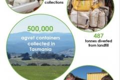 Tas-500k-infographic